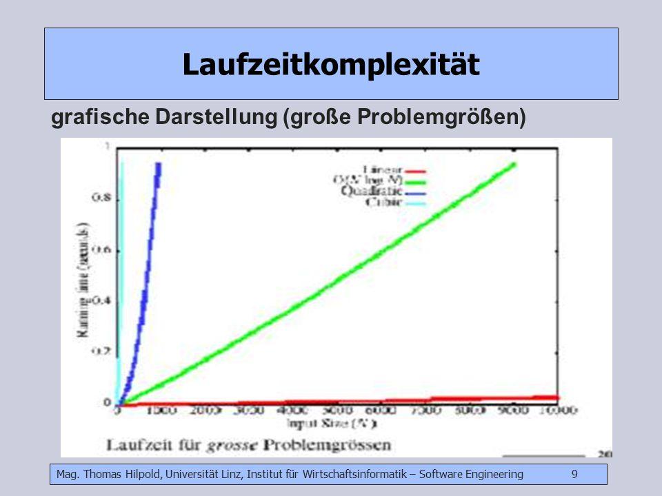 Laufzeitkomplexität grafische Darstellung (große Problemgrößen)