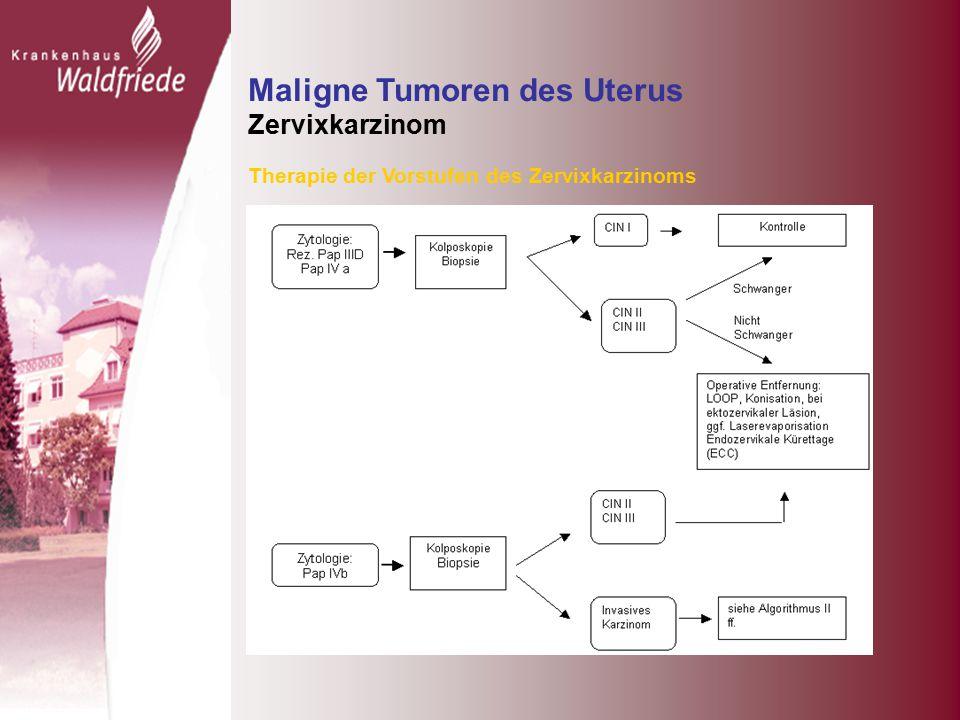 Maligne Tumoren des Uterus