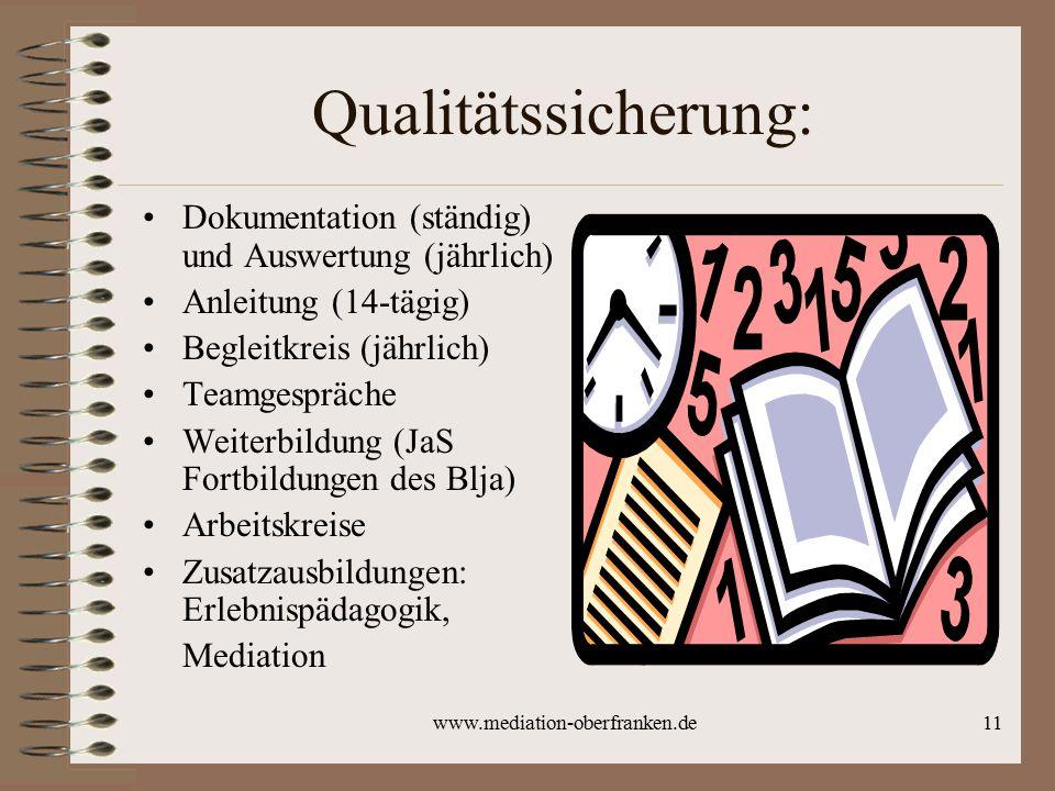 Qualitätssicherung: Dokumentation (ständig) und Auswertung (jährlich)