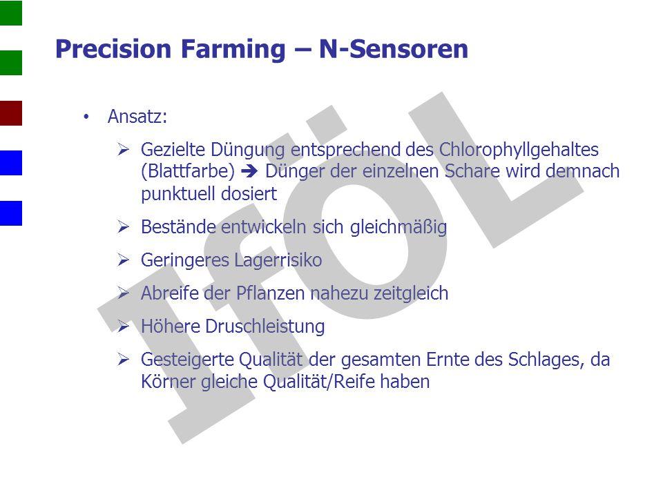 Precision Farming – N-Sensoren