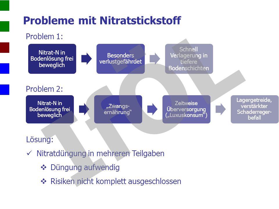 Probleme mit Nitratstickstoff