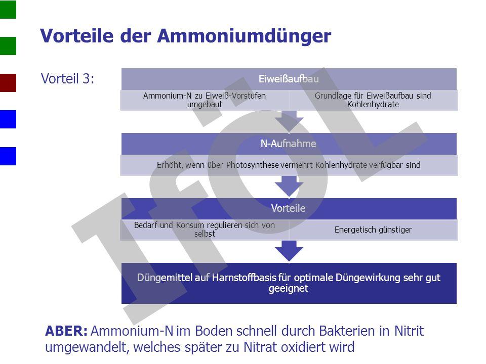 Vorteile der Ammoniumdünger