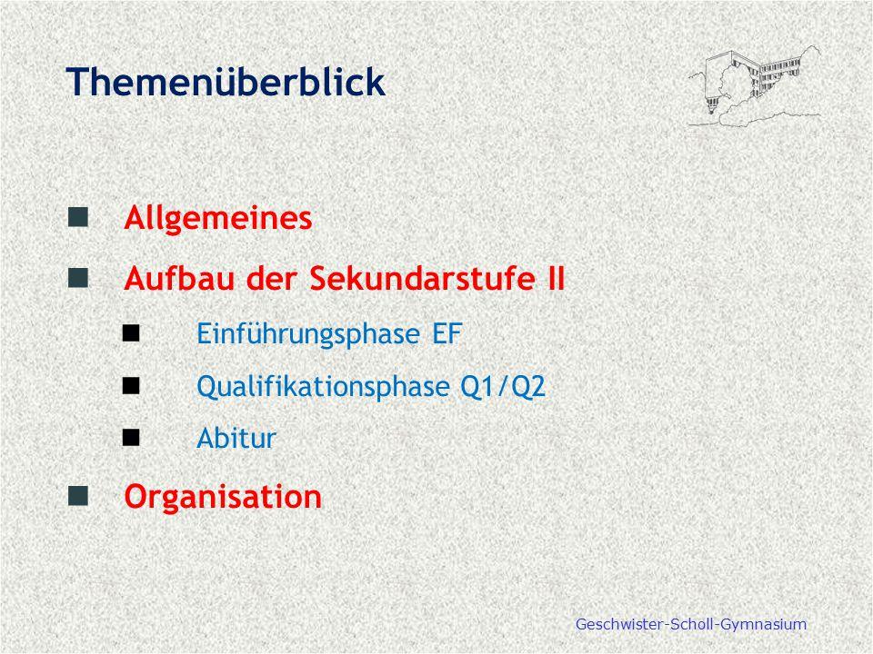 Themenüberblick Allgemeines Aufbau der Sekundarstufe II Organisation