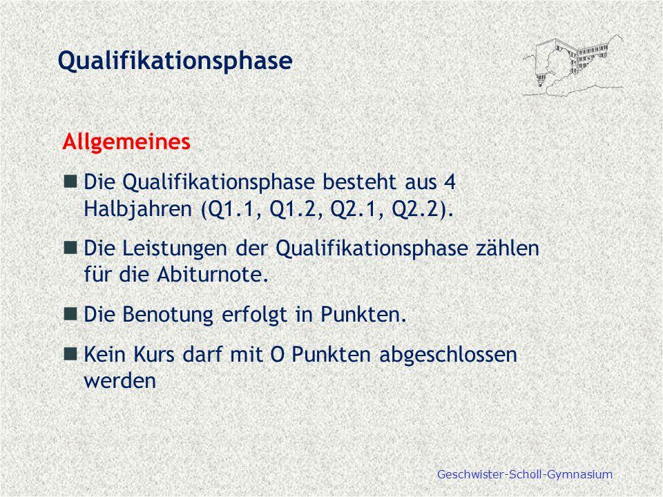 Qualifikationsphase Allgemeines