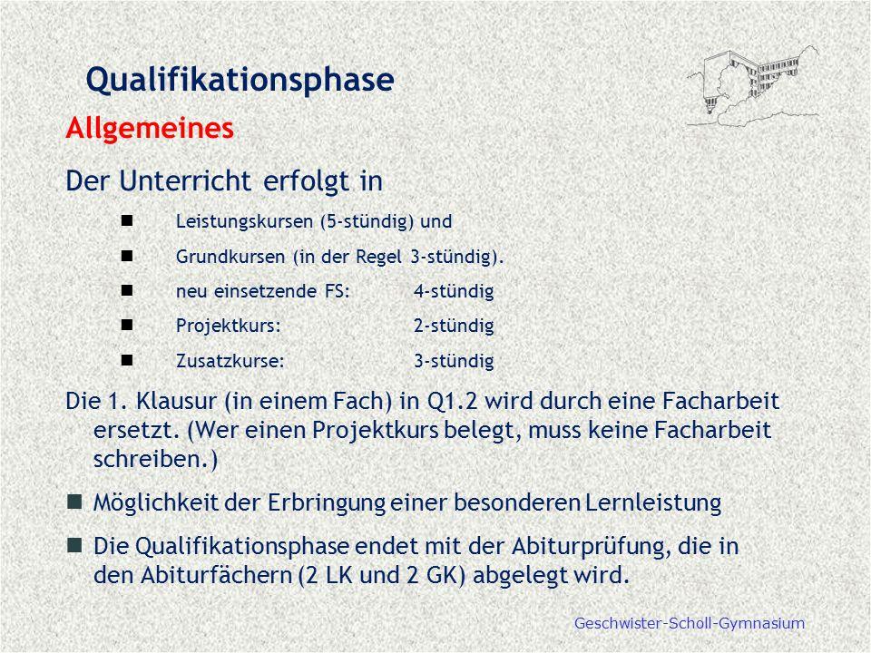 Qualifikationsphase Allgemeines Der Unterricht erfolgt in