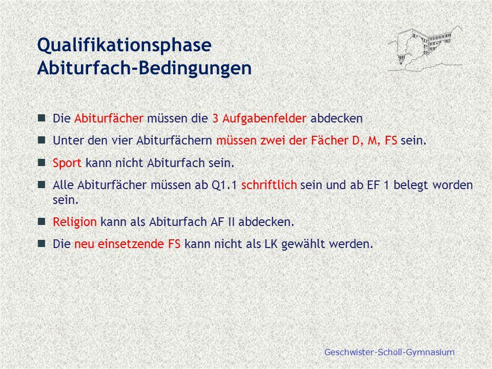 Qualifikationsphase Abiturfach-Bedingungen