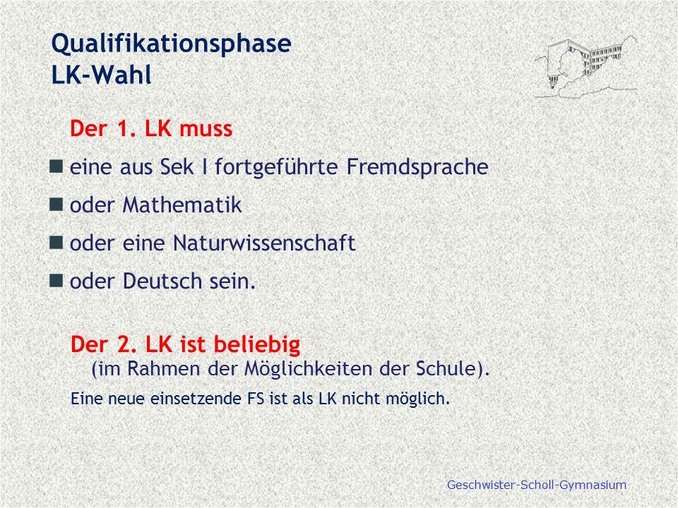 Qualifikationsphase LK-Wahl