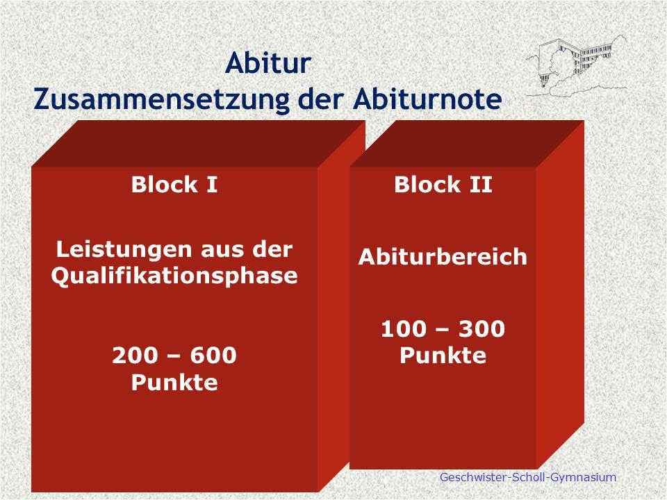 Abitur Zusammensetzung der Abiturnote