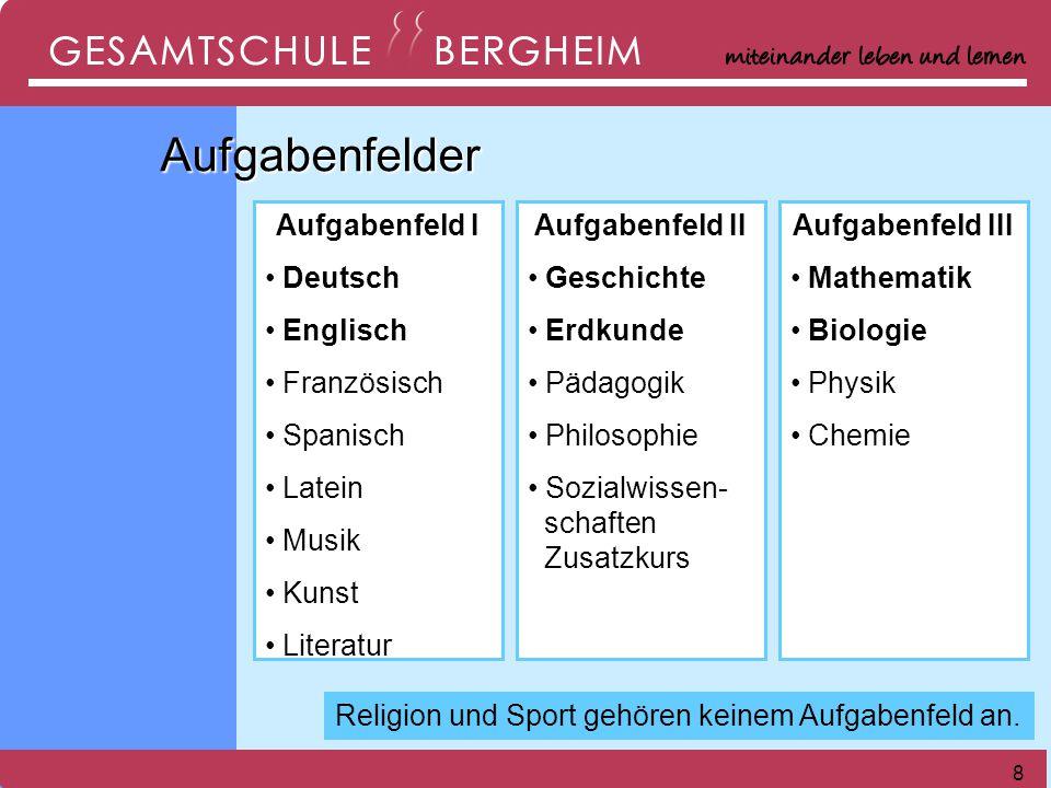 Aufgabenfelder Aufgabenfeld I Deutsch Englisch Französisch Spanisch