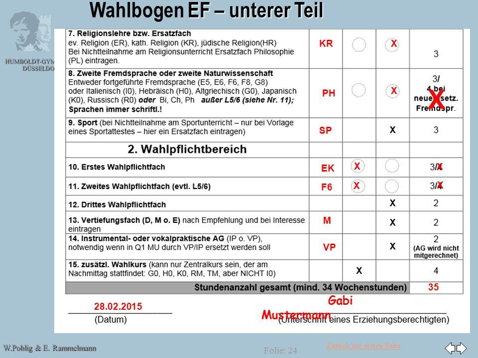 X Wahlbogen EF – unterer Teil Gabi Mustermann KR X PH X SP EK X X F6 X