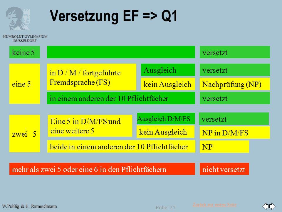Versetzung EF => Q1 keine 5 versetzt eine 5