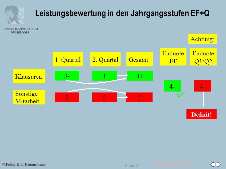 Leistungsbewertung in den Jahrgangsstufen EF+Q