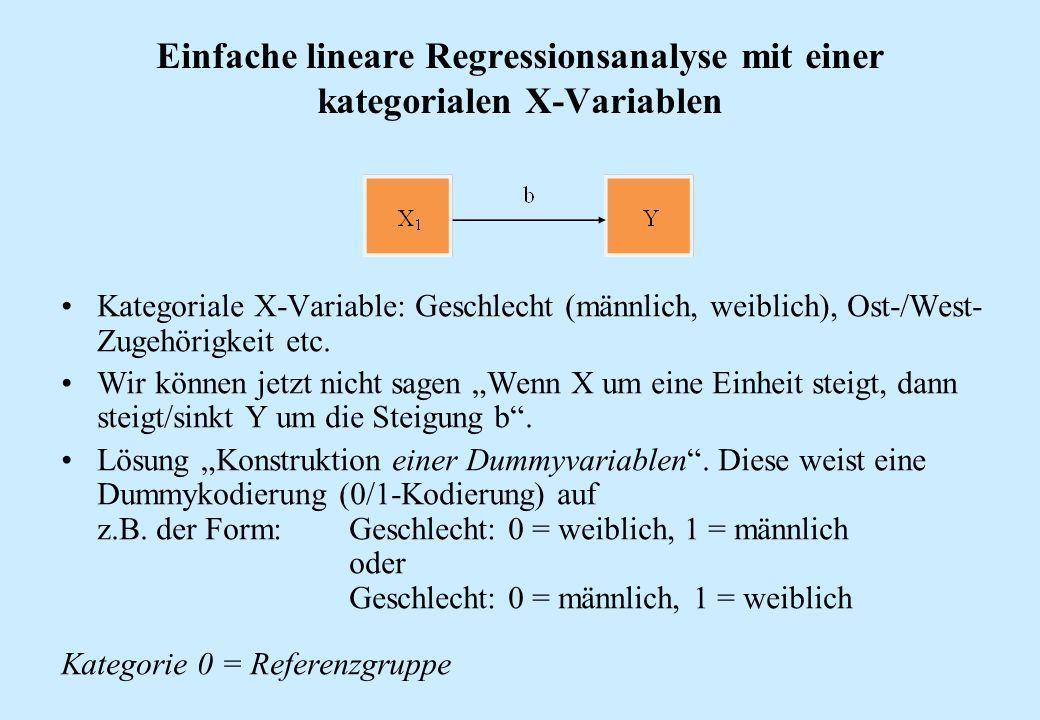 Einfache lineare Regressionsanalyse mit einer kategorialen X-Variablen