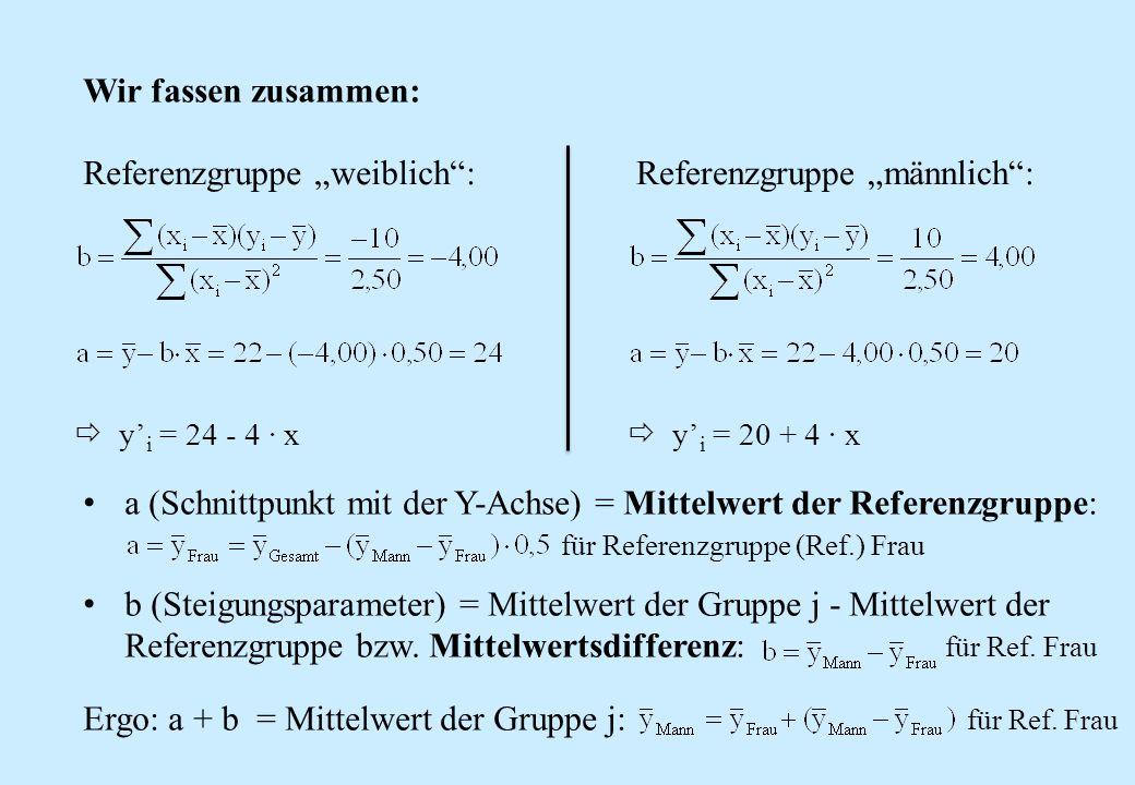 """Referenzgruppe """"weiblich : Referenzgruppe """"männlich :"""