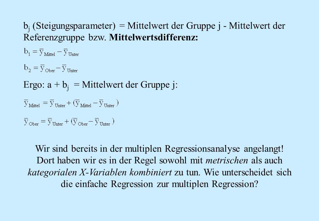 Wir sind bereits in der multiplen Regressionsanalyse angelangt!