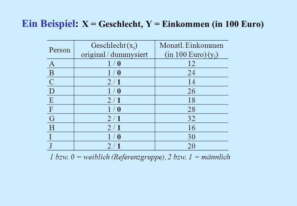Ein Beispiel: X = Geschlecht, Y = Einkommen (in 100 Euro)