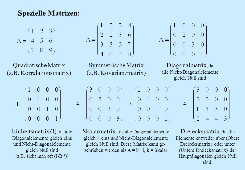 Spezielle Matrizen: Quadratische Matrix (z.B. Korrelationsmatrix)
