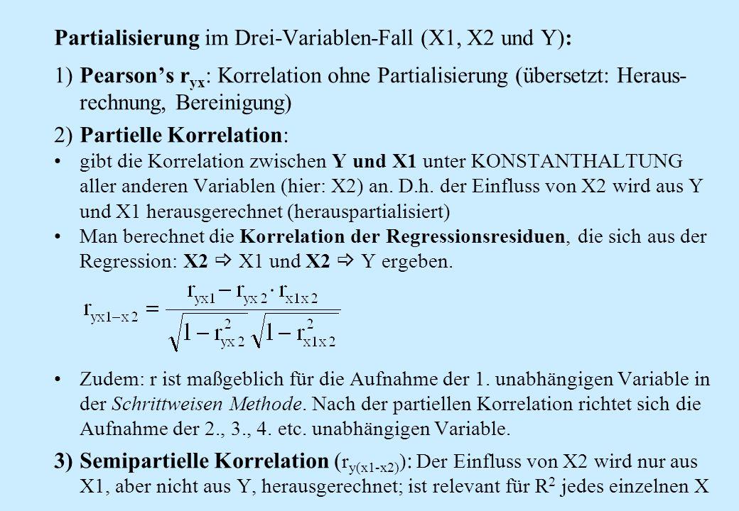 Partialisierung im Drei-Variablen-Fall (X1, X2 und Y):