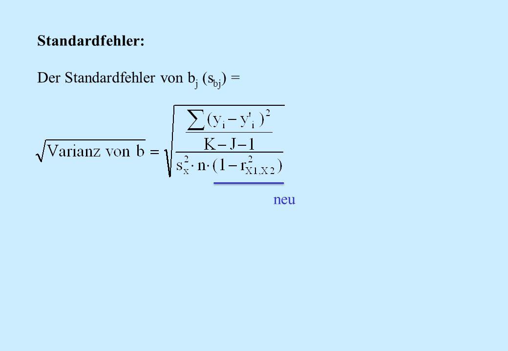 Standardfehler: Der Standardfehler von bj (sbj) = neu