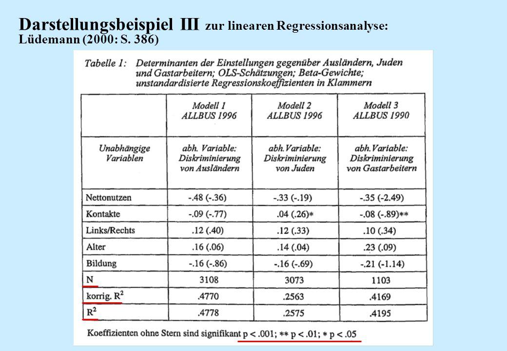 Darstellungsbeispiel III zur linearen Regressionsanalyse: Lüdemann (2000: S. 386)
