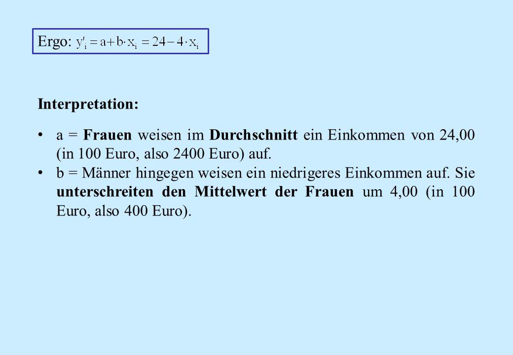 Ergo: Interpretation: a = Frauen weisen im Durchschnitt ein Einkommen von 24,00 (in 100 Euro, also 2400 Euro) auf.