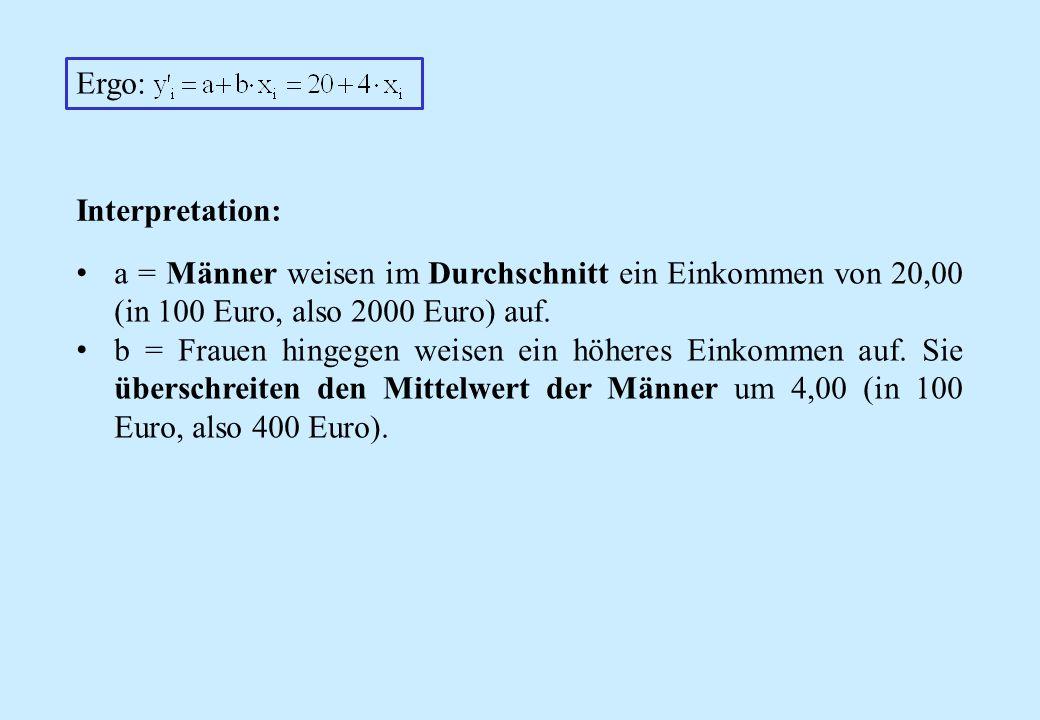 Ergo: Interpretation: a = Männer weisen im Durchschnitt ein Einkommen von 20,00 (in 100 Euro, also 2000 Euro) auf.