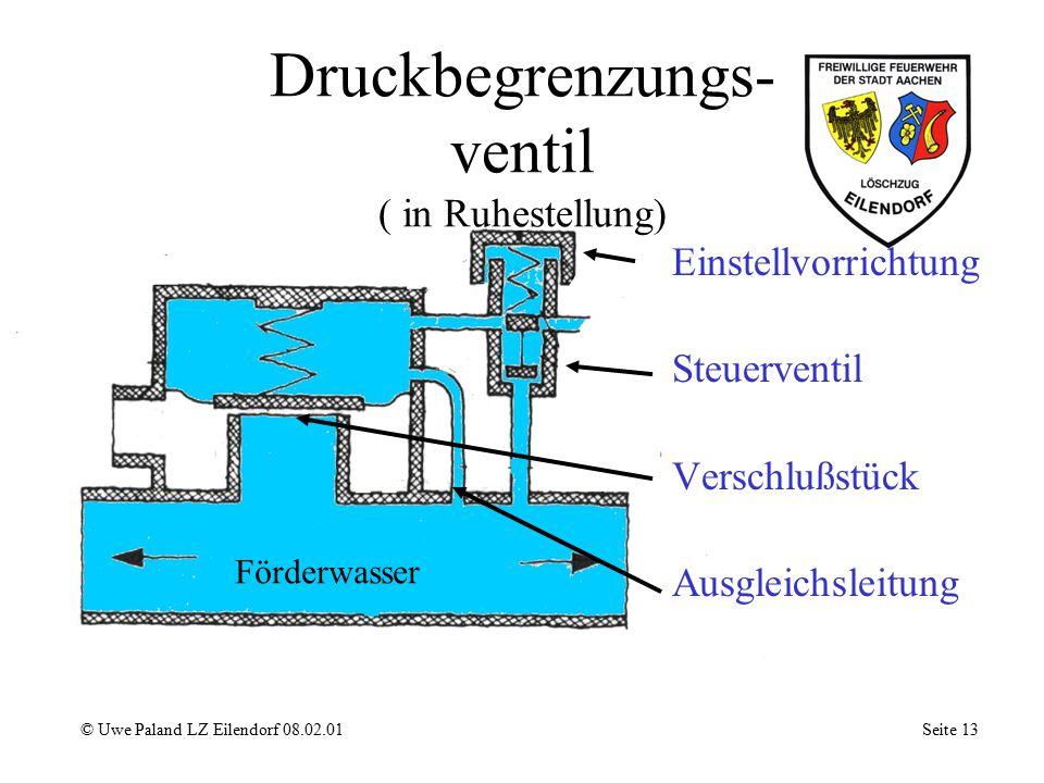 Druckbegrenzungs- ventil ( in Ruhestellung)