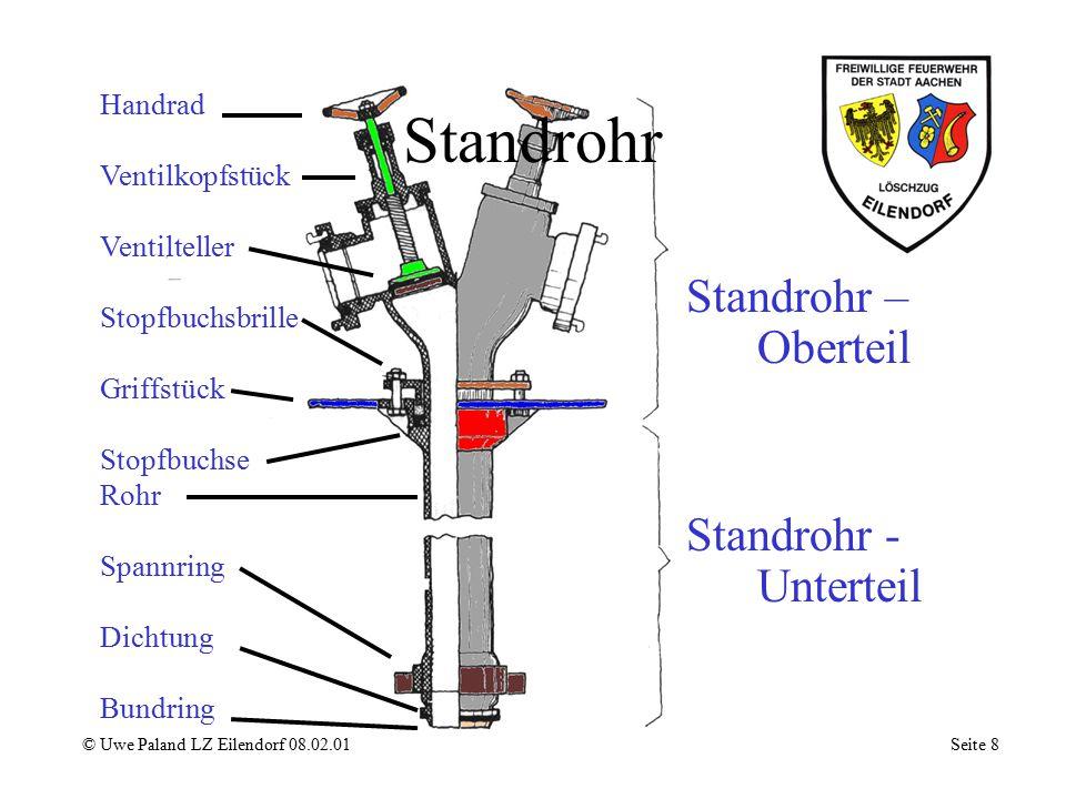 Standrohr Standrohr – Oberteil Standrohr - Unterteil Handrad