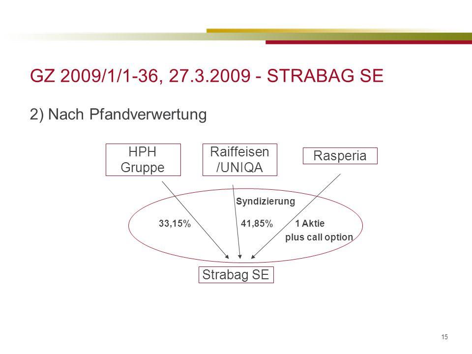 GZ 2009/1/1-36, 27.3.2009 - STRABAG SE 2) Nach Pfandverwertung