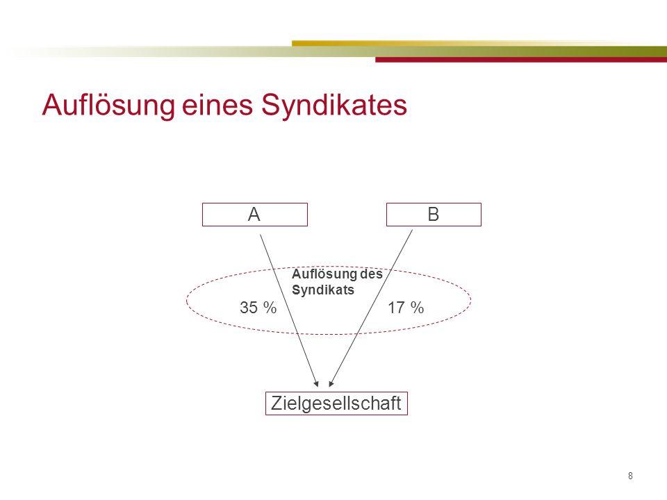 Auflösung eines Syndikates