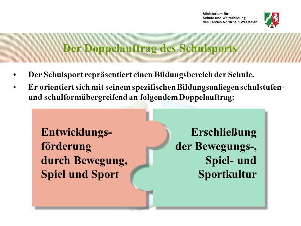 Der Doppelauftrag des Schulsports
