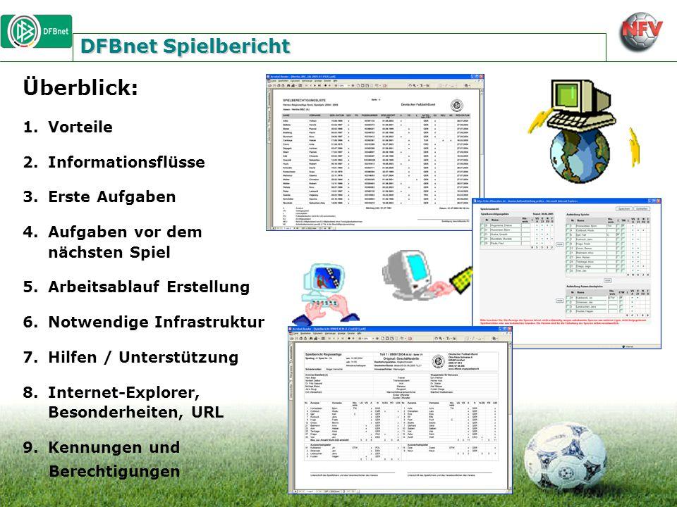 Überblick: DFBnet Spielbericht Vorteile Informationsflüsse