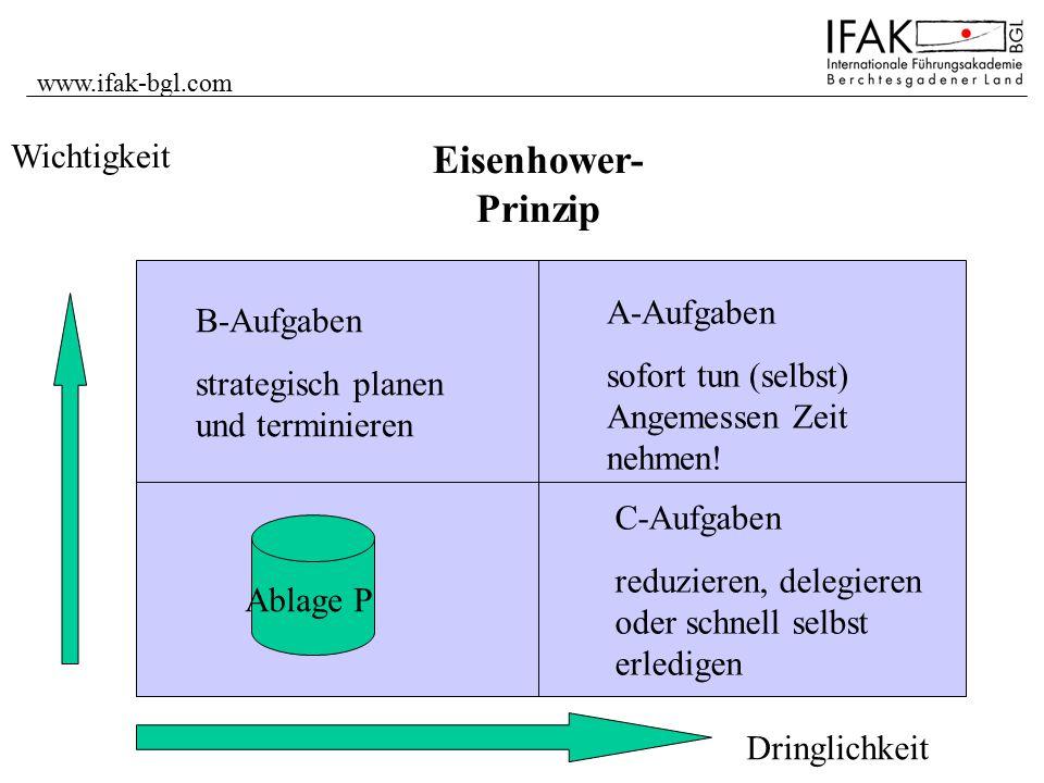 Eisenhower-Prinzip Wichtigkeit A-Aufgaben B-Aufgaben