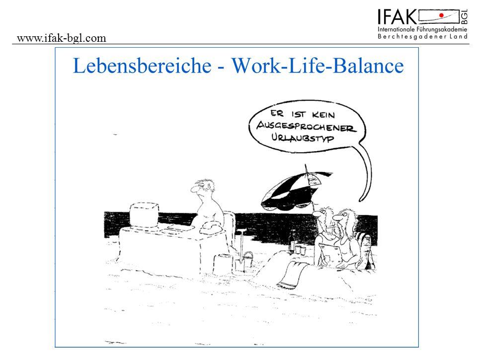 www.ifak-bgl.com