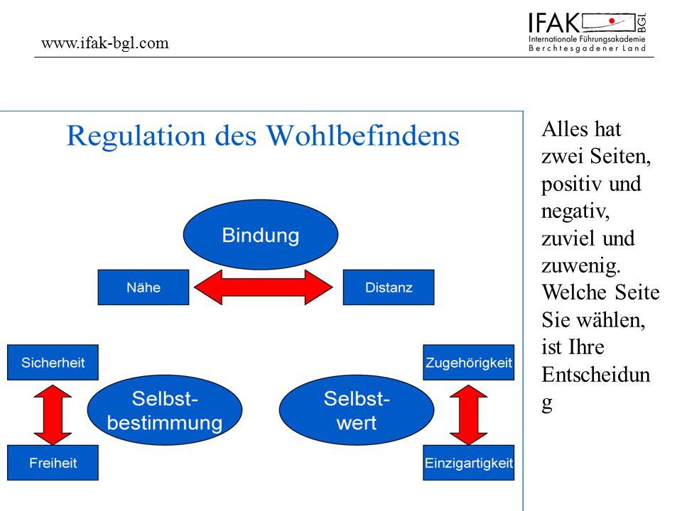 www.ifak-bgl.com Alles hat zwei Seiten, positiv und negativ, zuviel und zuwenig.