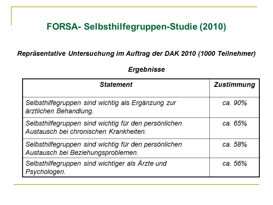 FORSA- Selbsthilfegruppen-Studie (2010)