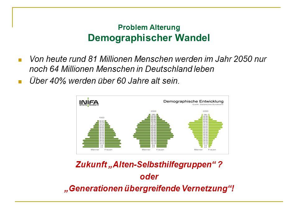 Problem Alterung Demographischer Wandel