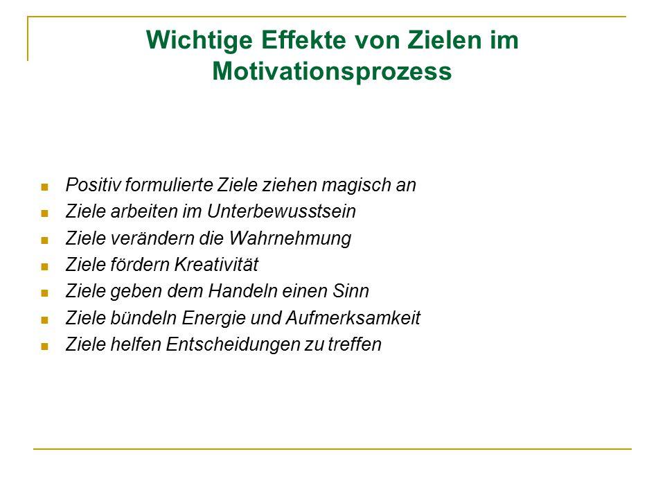 Wichtige Effekte von Zielen im Motivationsprozess
