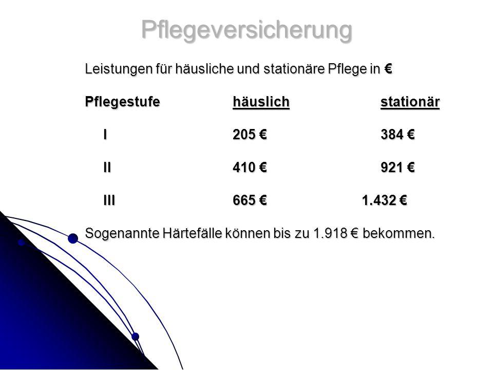 Pflegeversicherung Leistungen für häusliche und stationäre Pflege in €