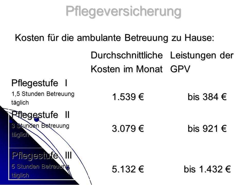 Pflegeversicherung Kosten für die ambulante Betreuung zu Hause: