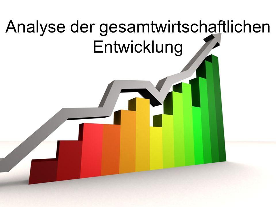 Analyse der gesamtwirtschaftlichen Entwicklung