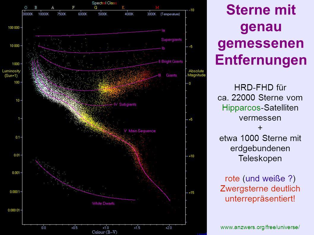 Sterne mit genau gemessenen Entfernungen