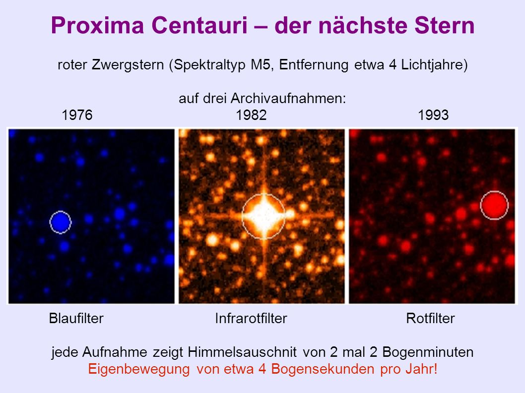 Proxima Centauri – der nächste Stern
