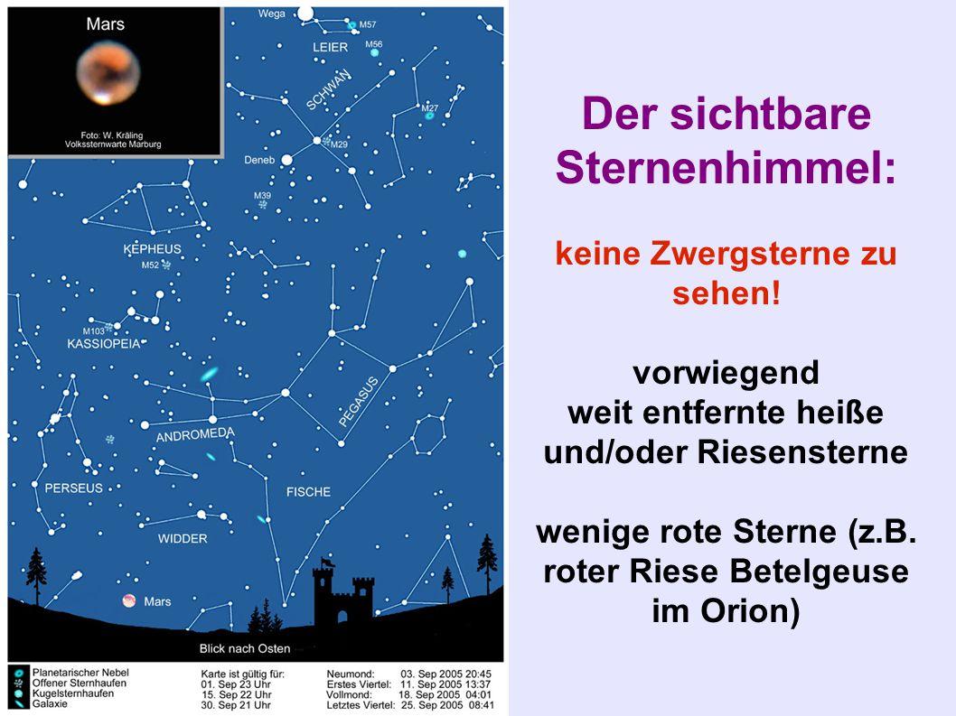 Der sichtbare Sternenhimmel: keine Zwergsterne zu sehen
