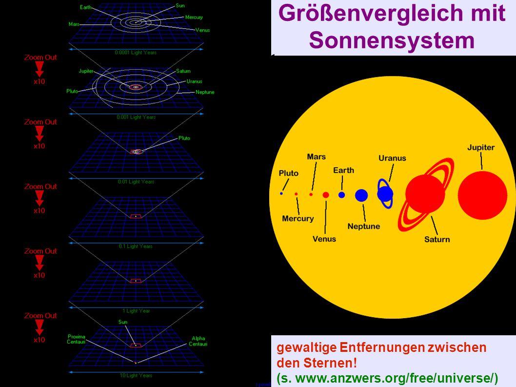 Größenvergleich mit Sonnensystem