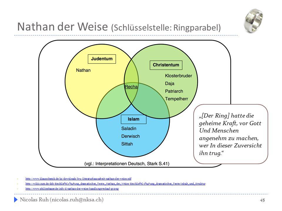 Nathan der Weise (Schlüsselstelle: Ringparabel)