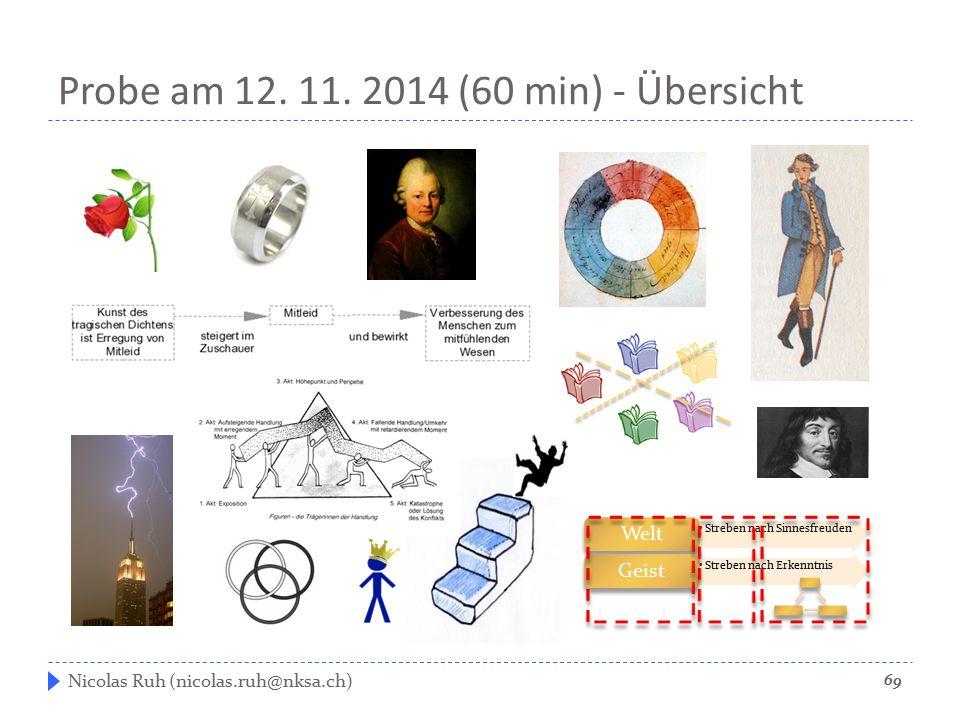 Probe am 12. 11. 2014 (60 min) - Übersicht