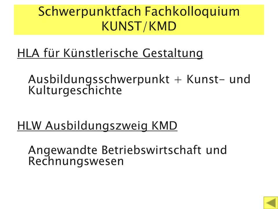 Schwerpunktfach Fachkolloquium KUNST/KMD