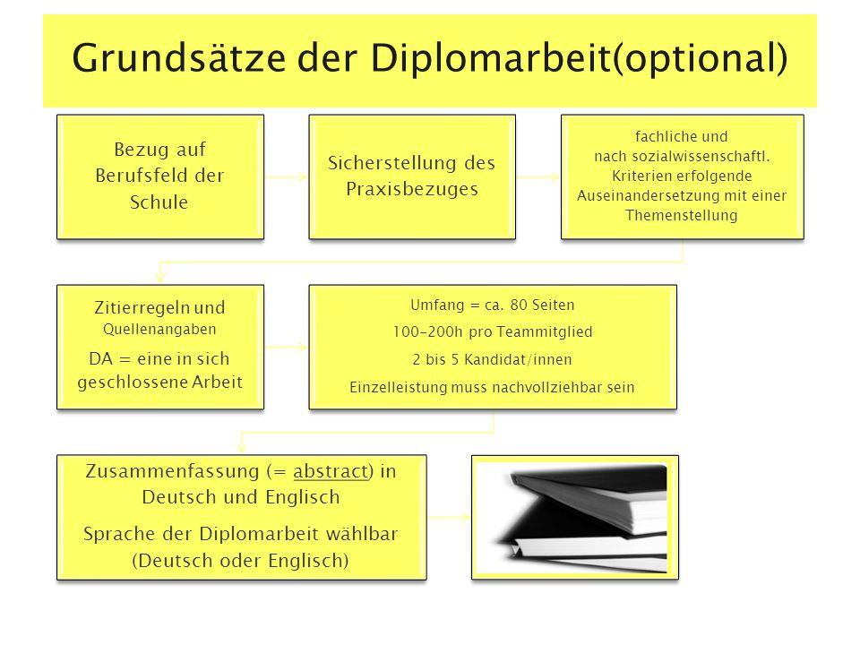 Grundsätze der Diplomarbeit(optional)