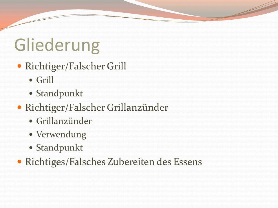 Gliederung Richtiger/Falscher Grill Richtiger/Falscher Grillanzünder